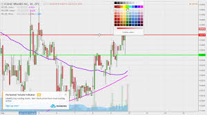 Icnb Stock Chart Technical Analysis For 02 09 17
