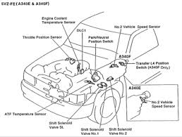 toyota transmission speed sensor location questions answers of the speed sensor for the 1997 toyota camry 3 0l efi dohc 6cyl the vehicle speed sensor located mounted on transmission check this pic as reference