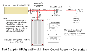 Laser Burning Chart Sams Laser Faq Laser Instruments And Applications