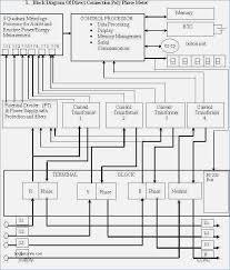 nortel mics expansion module wiring diagram stolac org norstar mics wiring chart norstar wiring diagram best image wire binvm