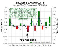 Silver Market Update Kitco News