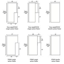 door jamb diagram. Bedroom Door And Frame Standard Measurements Images Interior Jamb Sizes . Diagram