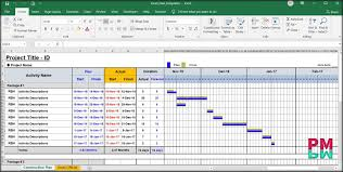 Ms Project Gannt Chart What Is A Gantt Chart And Why Is It Important Template