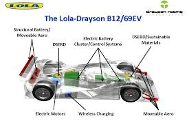 diagram of how an electric car works diagram image inductive car charging no plugs or exposed wires no muss no on diagram of how an