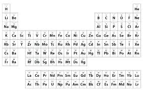Printable Periodic Table Of Intoxicants