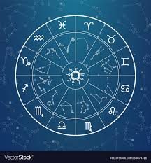 Astrology magic circle zodiac signs on horoscope Vector Image
