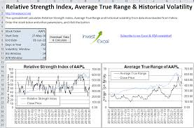 Relative Strength Index Spreadsheet