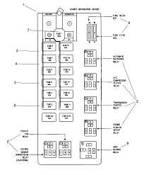 2003 dodge ram van power distribution 2003 Dodge Ram Fuse Box 99 Dodge Ram Fuse Box Diagram