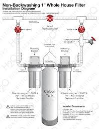 water filter diagram. View The 1\ Water Filter Diagram