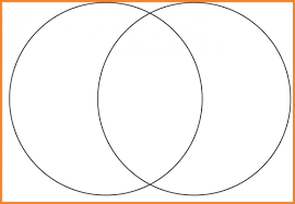 Venn Diagram Editable Editable Venn Diagram Rome Fontanacountryinn Com