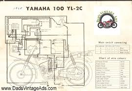 wiring diagram whizzer motorbike wiring image uncategorized dadscyclemags com on wiring diagram whizzer motorbike