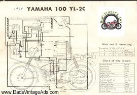 wiring diagram whizzer motorbike wiring image uncategorized dadscyclemags com on wiring diagram whizzer motorbike