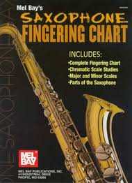 Saxophone Fingering Chart Chart Mb 93895 From Mel Bay