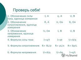 Презентация на тему Закон Ома для участка цепи Раздел  3 Проверь себя