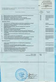 Купить диплом специалиста в Москве Тел  НАШИ КОНТАКТЫ Номер телефона 7 951 640 07 92 Почта rus diplom4u org yandex ru Заказать обратный звонок