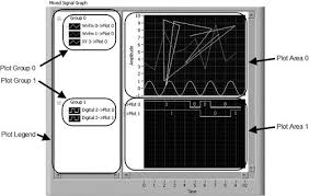 Labview Chart Multiple Plots Mixed Signal Graphs Labview For Everyone Graphical