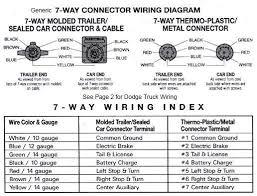 dodge truck trailer wiring diagram Dodge Truck Wiring Diagram trailer wiring diagram truck side diesel bombers dodge truck wiring diagram free