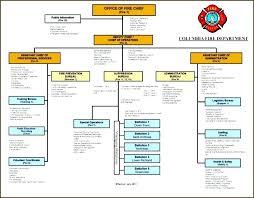 Fire Department Organizational Chart Template Freshpass Me