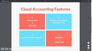 Wave Chart Of Accounts Wave Accounting Software Bookkeeping Using Wave Free