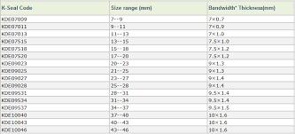 Hose Clamp Size Chart Oetiker Hose Clamp Size Chart Www Bedowntowndaytona Com