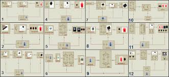 steps to build simple fire alarm circuit using thermistor Alarm Panel Circuit Diagram Alarm Panel Circuit Diagram #51 wireless alarm system circuit diagram