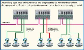 profibus cable wiring diagram wiring diagram siemens simatic s7 200 wiring diagram diagrams and schematics profibus wiring diagram