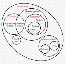 British Isles Venn Diagram British Isles Venn Diagram En British Isles Venn Diagram