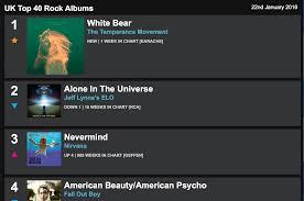 Uk Album Chart 2016 1 In Uk Rock Albums Chart The Temperance Movement
