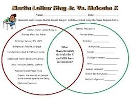 Differences Between Mlk And Malcolm X Venn Diagram Venn Diagram Of Martin Luther King Jr And Malcolm X Under