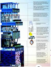 Antilla Mumbai Most Expensive House In The World With Price And - Antilla house interior