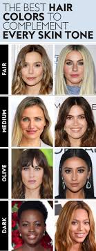 Hair Colors For Ivory Skin Tones