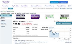 Bitcoin Price Chart Yahoo Bitcoin Prices And News Now On Yahoo Finance You Yahoo