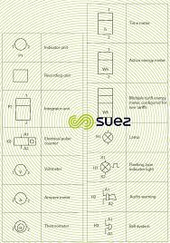 graphic symbols used in wiring diagrams according to cen graphic symbols used in wiring diagrams indicators and appliances
