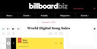 Blackpinks Jennie Tops Billboards World Digital Song Sales