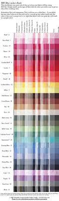 56 Best Color Formula Rit Dye Images In 2019 Rit Dye