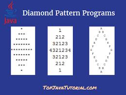 Pattern Java Fascinating 48 Diamond Pattern Programs In Java Top Java Tutorial