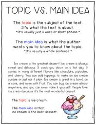 Identifying The Topic And Main Idea By Alyssa Teaches Tpt