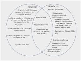 Judaism Christianity And Islam Triple Venn Diagram Christianity Judaism Islam Venn Diagram Elegant Abrahamic Faiths
