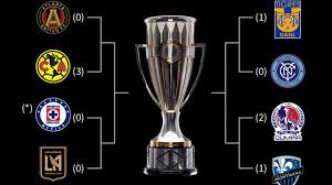 And even though the round of 16 is not yet finished, we already know the quarterfinal and semifinal draw results, as those were. Concacaf Champions League Schedule Set For Final Rounds Of Playoffs As Com