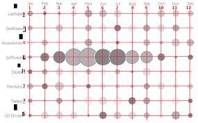 Matrix Bubble Chart Excel Heatmap Tables With Excel Revisited Xlcubed Blog