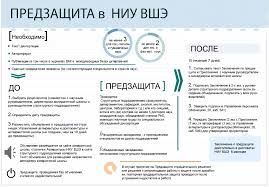 Предварительная защита диссертации обсуждение диссертационной  Предварительная защита диссертации обсуждение диссертационной работы