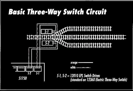 similiar lgb train track switch wiring diagram keywords trains besides n scale track wiring also lgb train wiring diagrams on