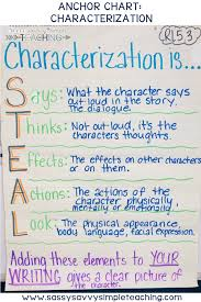 The Best Anchor Charts Sassy Savvy Simple Teaching