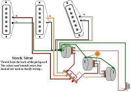 wiring diagrams nashville telecaster the wiring diagram american deluxe telecaster wiring diagrams nilza wiring diagram
