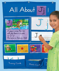 All About Letters Pocket Chart Letter Of The Day