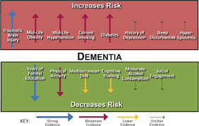 Dementia Sundowning A Pattern Of Deterioration