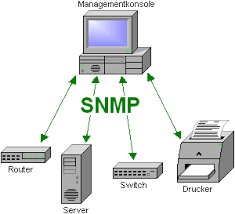 What Is Snmp Snmp Simple Network Management Protocol