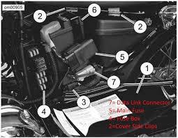 harley sportster fuse box harley wiring diagrams online