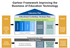 technology strategic plan example national and state plans kentucky department of education