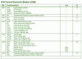 volvo fuse box s40 on wiring diagram 2006 volvo fuse box wiring diagram site volvo s40 vacuum diagram 2006 volvo s40 fuse box